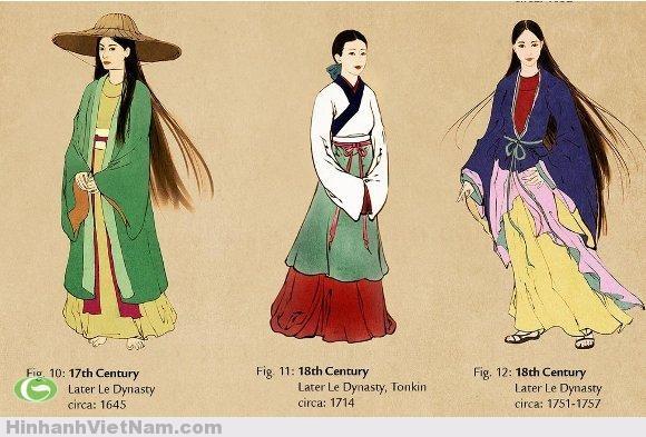 sự thay đổi kiểu dáng, màu sắc, chất liệu của áo dài Việt Nam